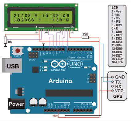 Aansluiting van het 1602 LCD aan Arduino